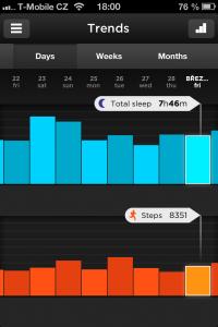 Počet kroků a spánek