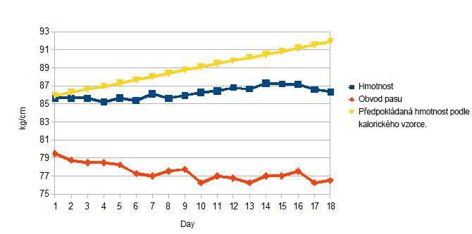 spurlock-feltham-graf