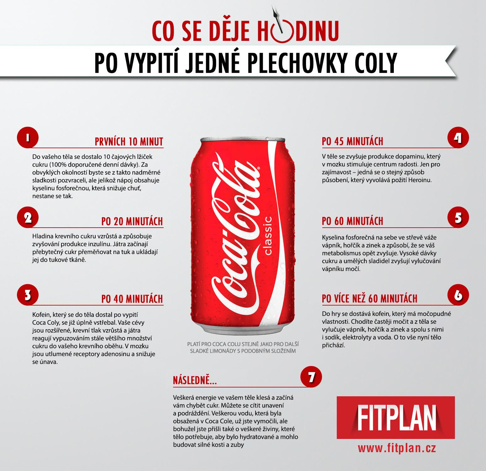 infografika-coca-cola